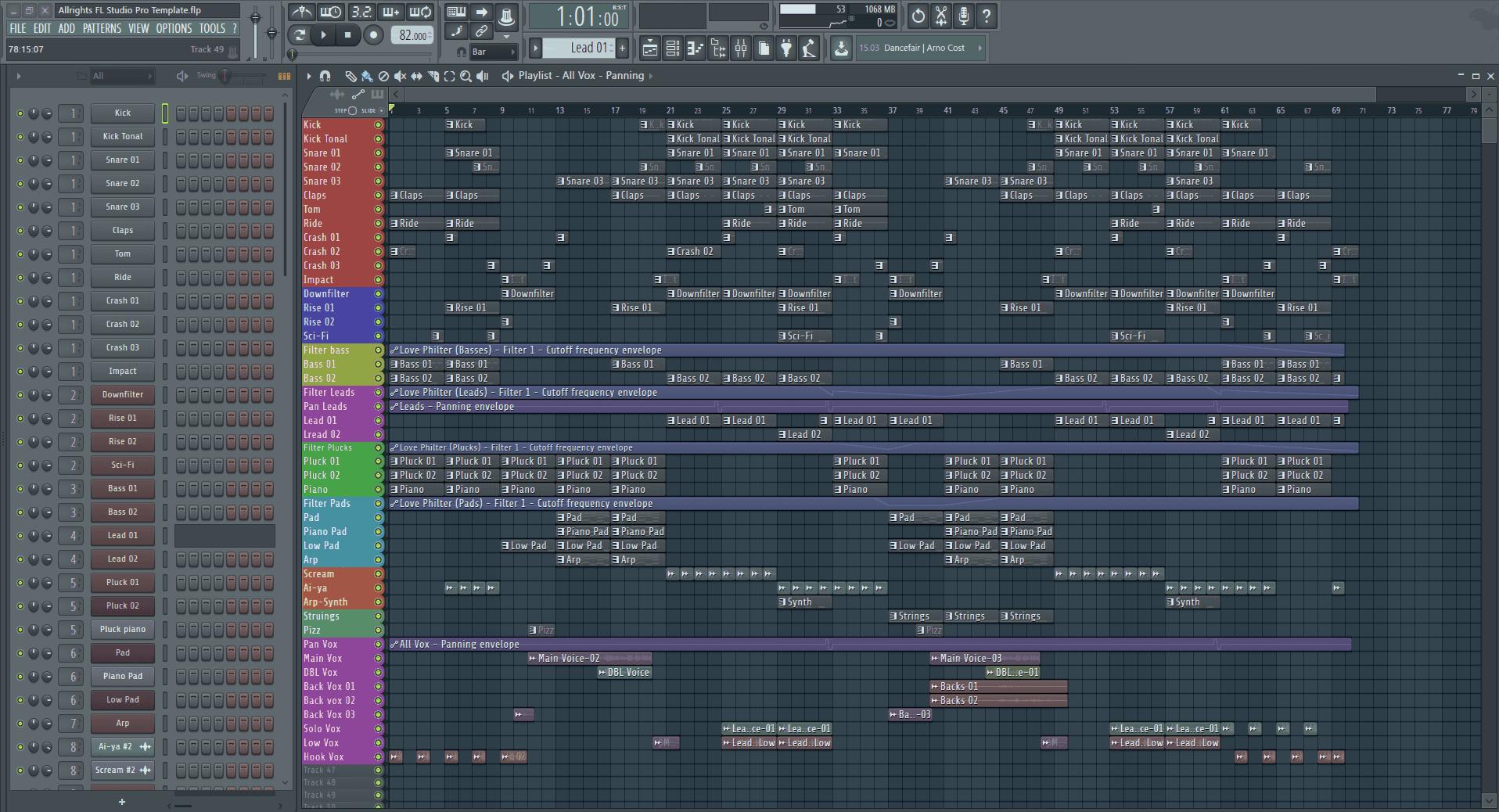 Allrights Fl Studio Pro Template