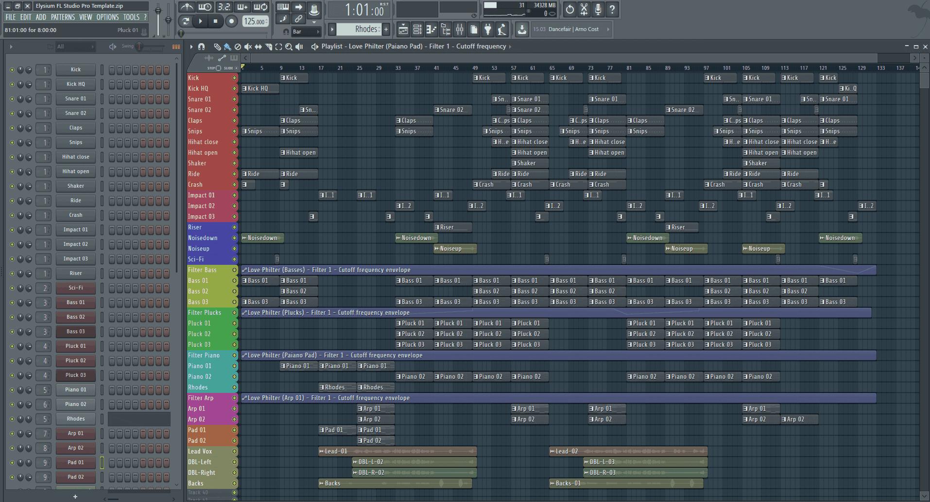 Elysium FL Studio Pro Template