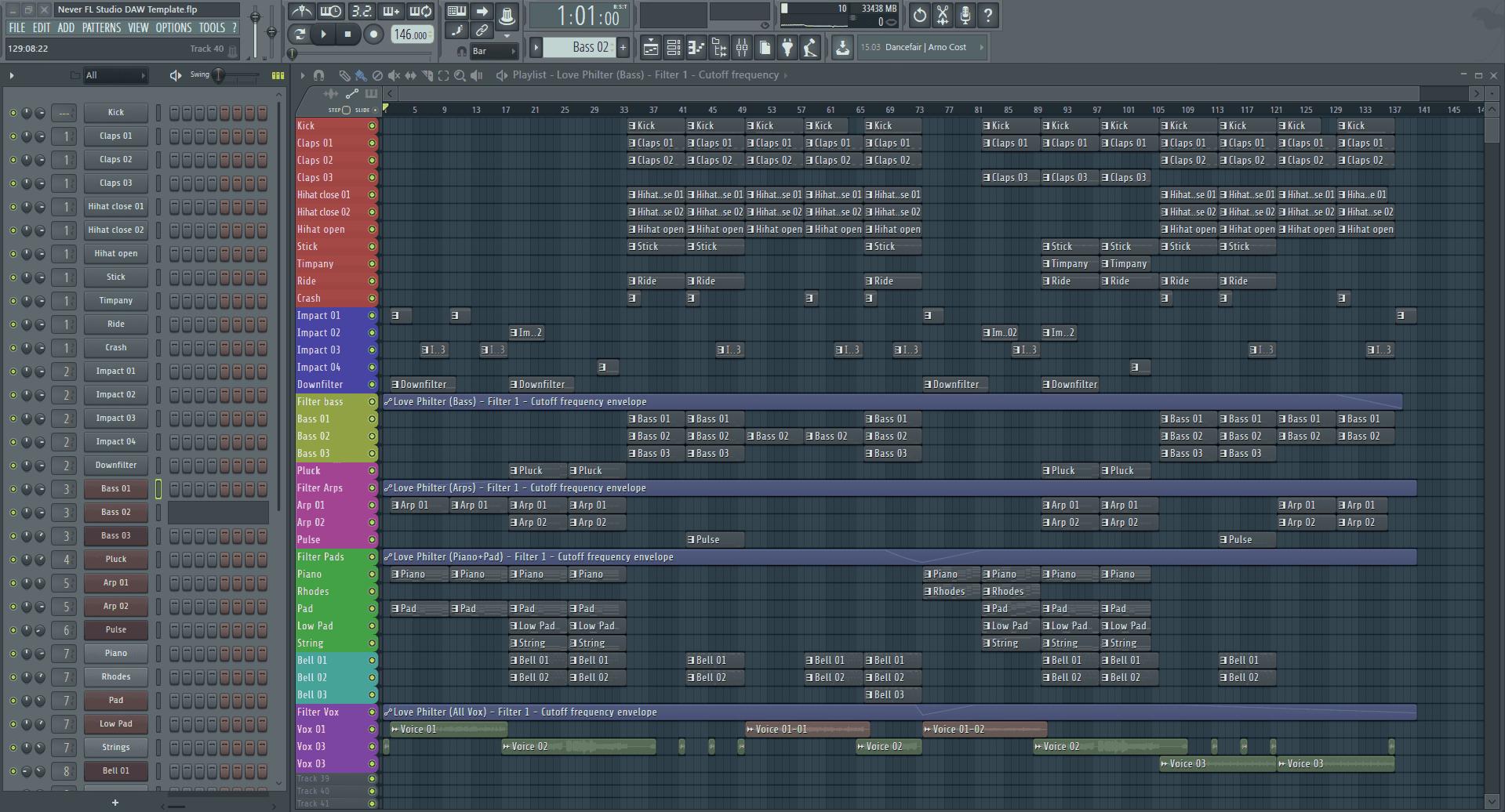 Never Fl Studio Daw Template