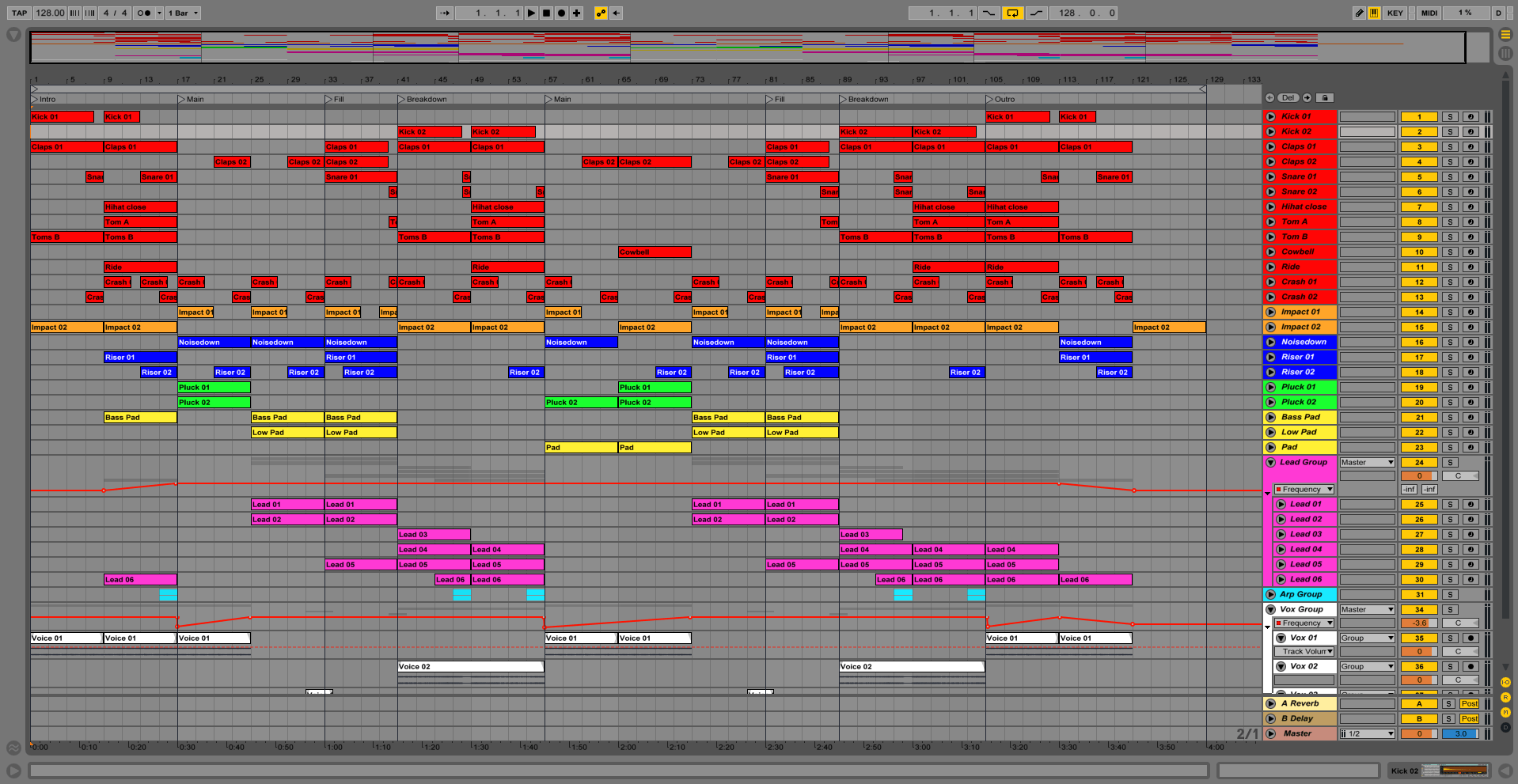 EDM Voice Ableton Pro Template Project - Edm template