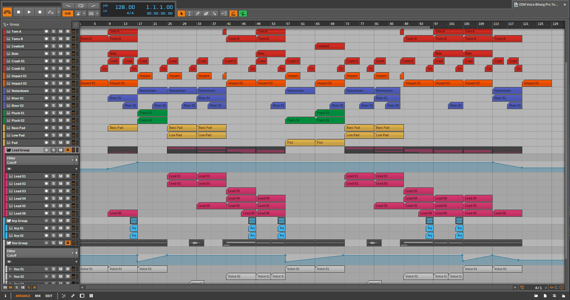 EDM Voice Bitwig Pro Template