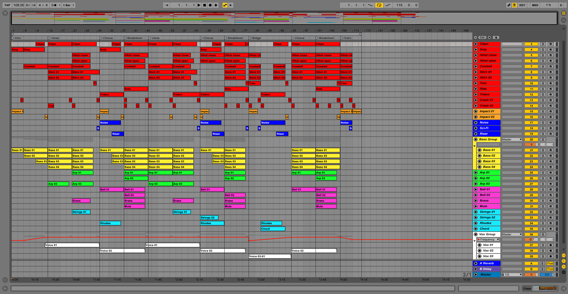 Electropop Ableton Pro Template