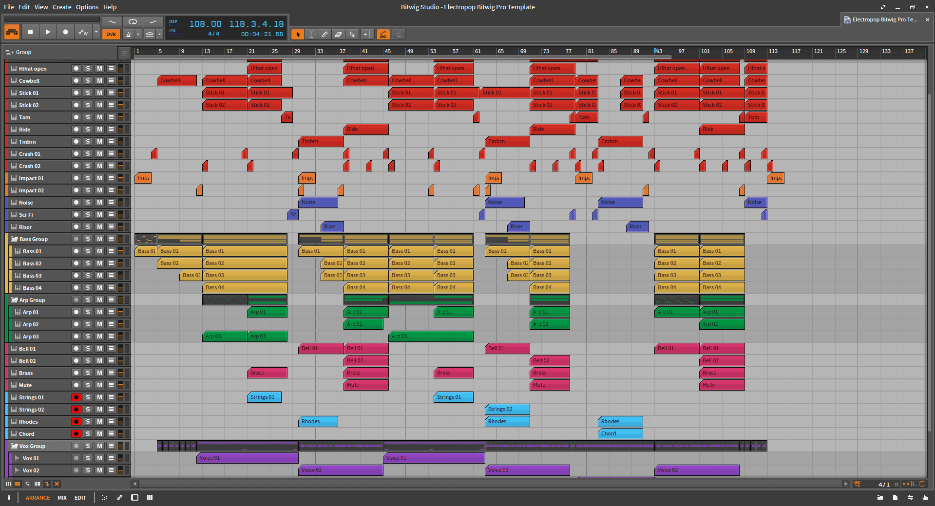 Electropop Bitwig Pro Template