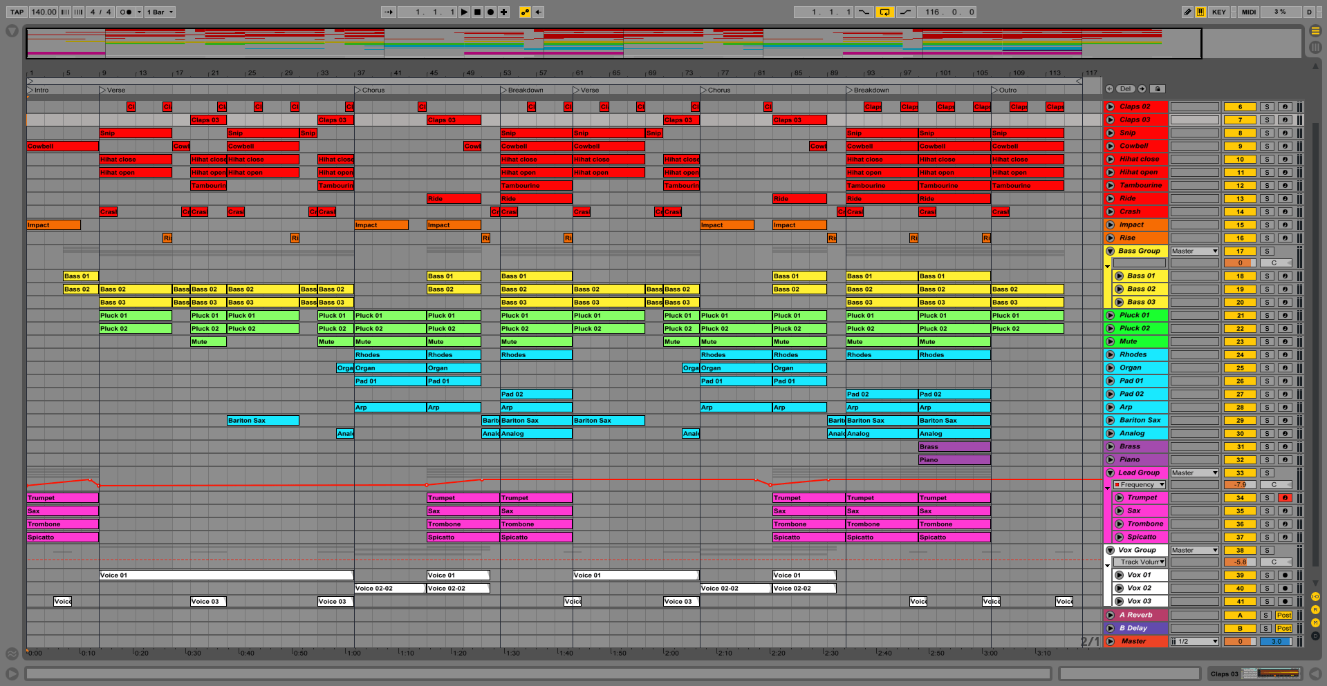 Hands Claps Ableton DAW Template