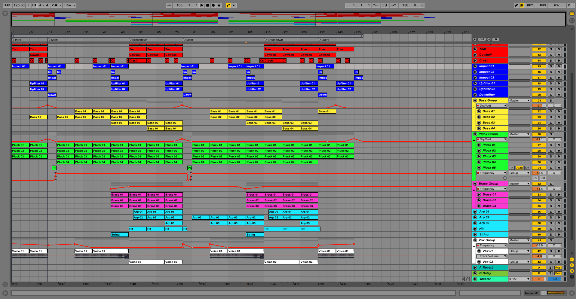 California Vibes Ableton DAW Template
