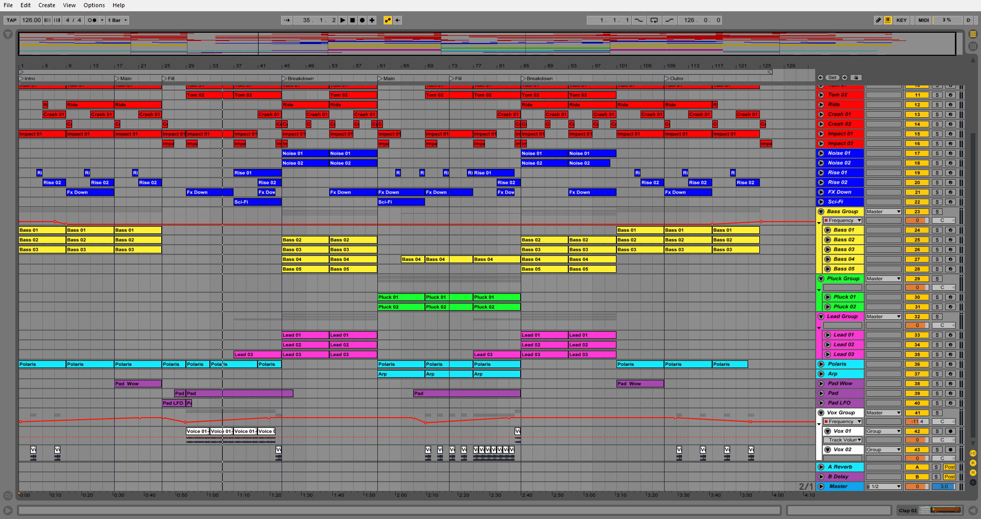 Dooble One Ableton Pro Template