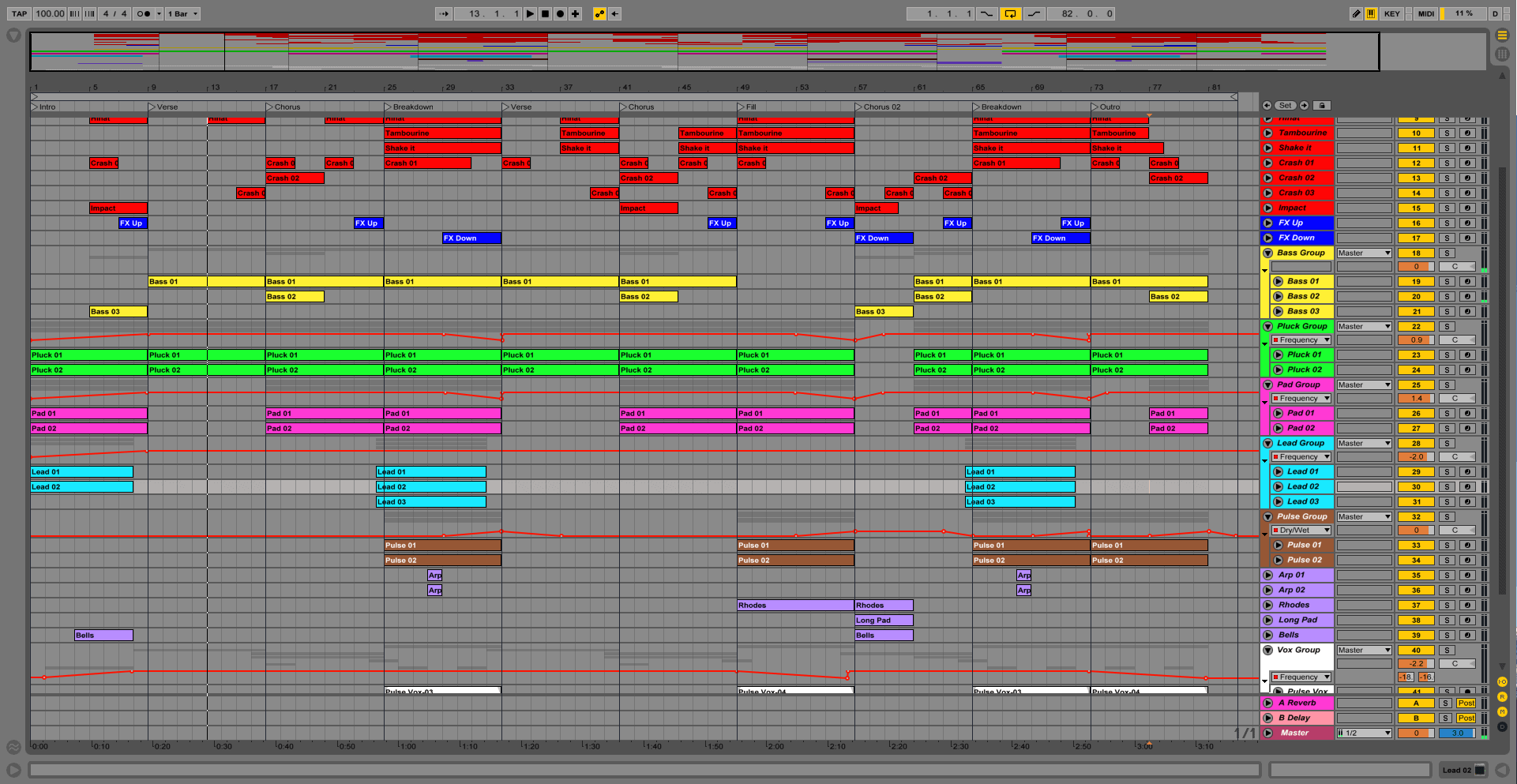 The Home Ableton Pro Template