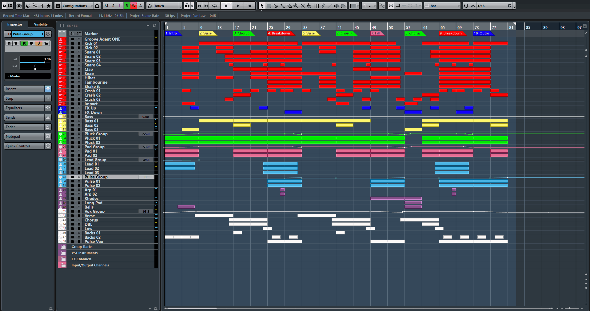 The Home Cubase Pro Template