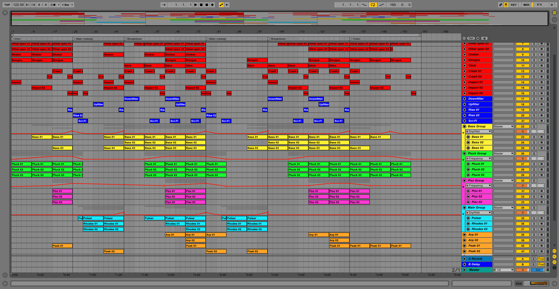 Abstract Voice Ableton Pro Template