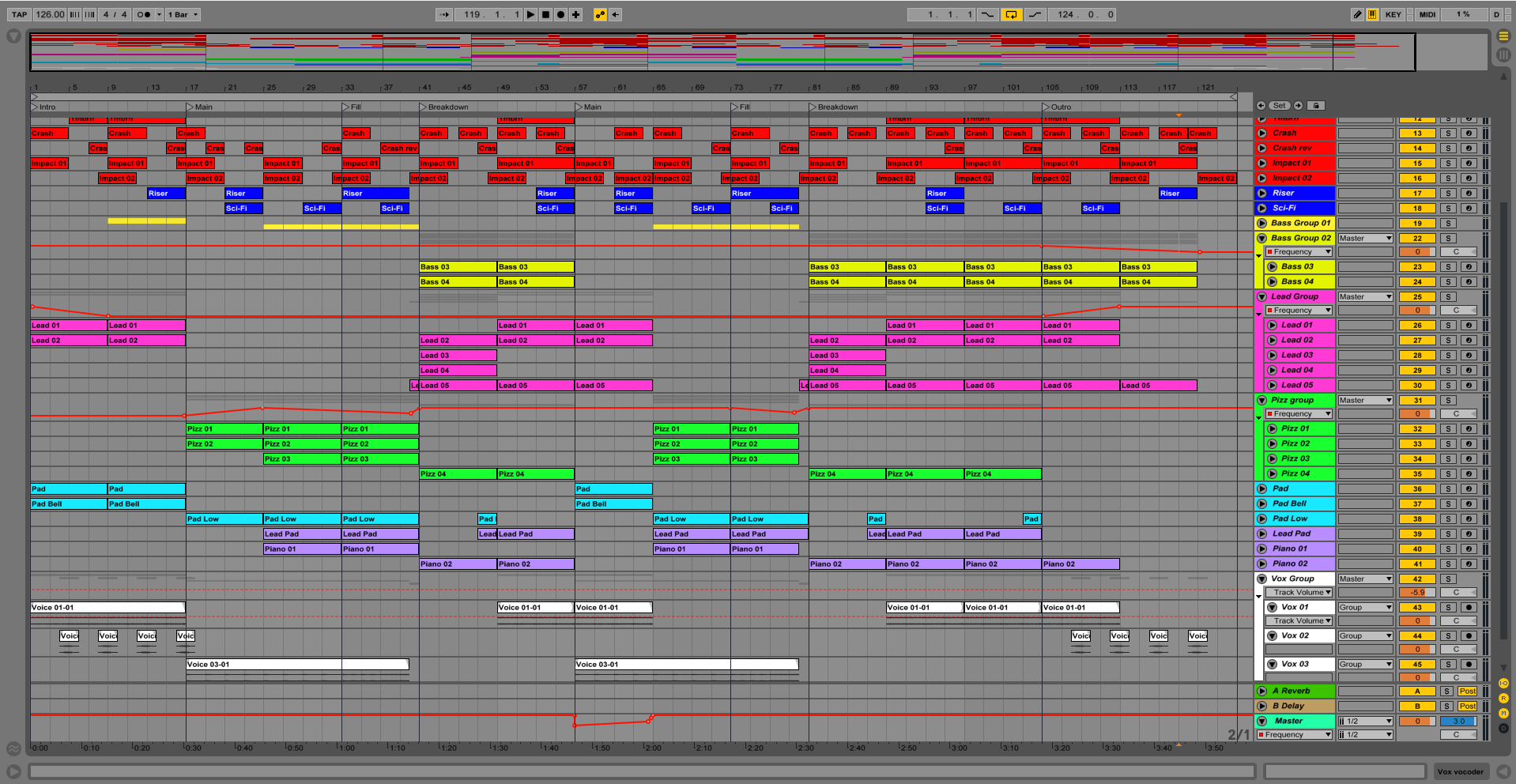 Oasis Ableton Pro Template