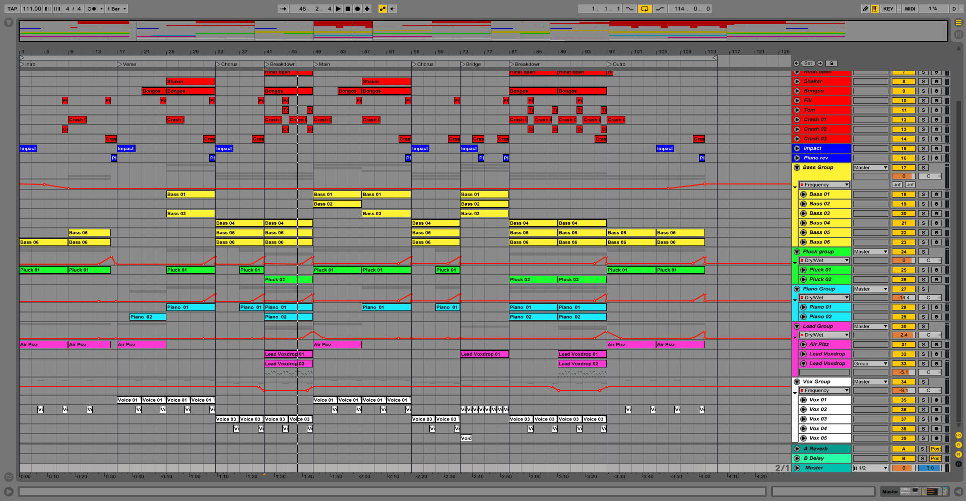 Riding Ableton DAW Template