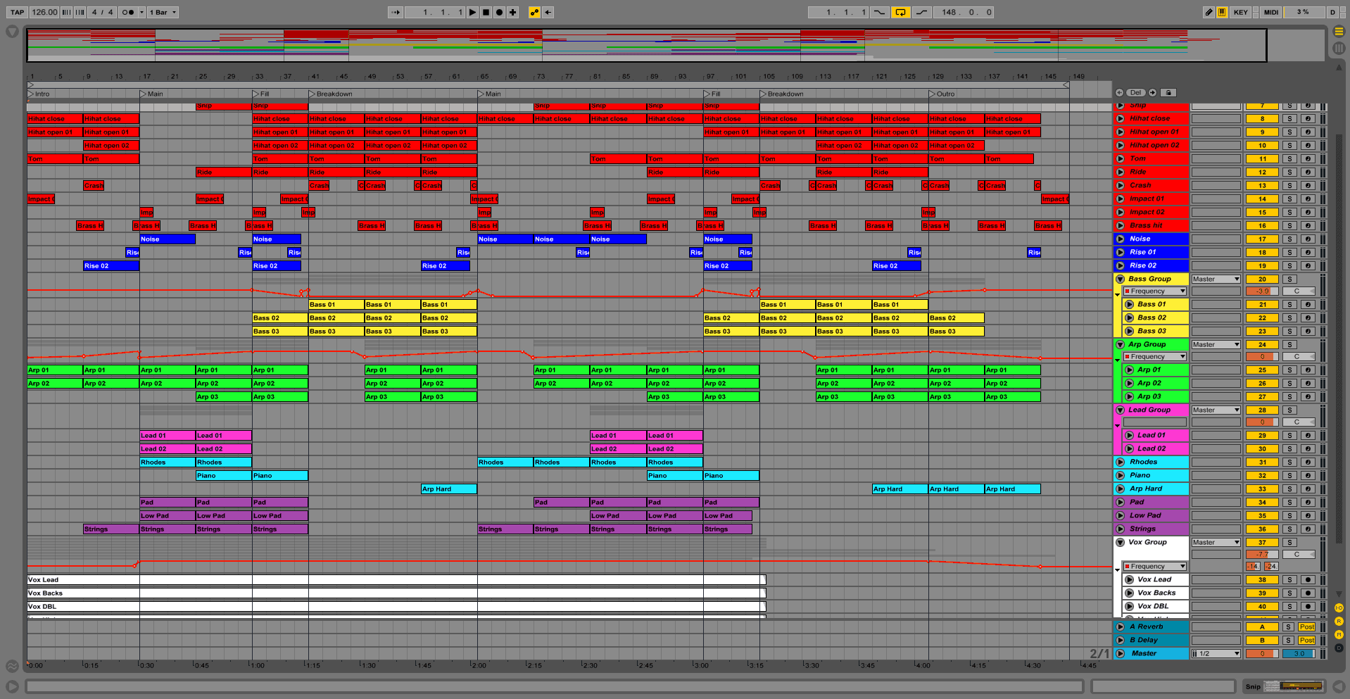 Superpower Ableton Pro Template (remix)
