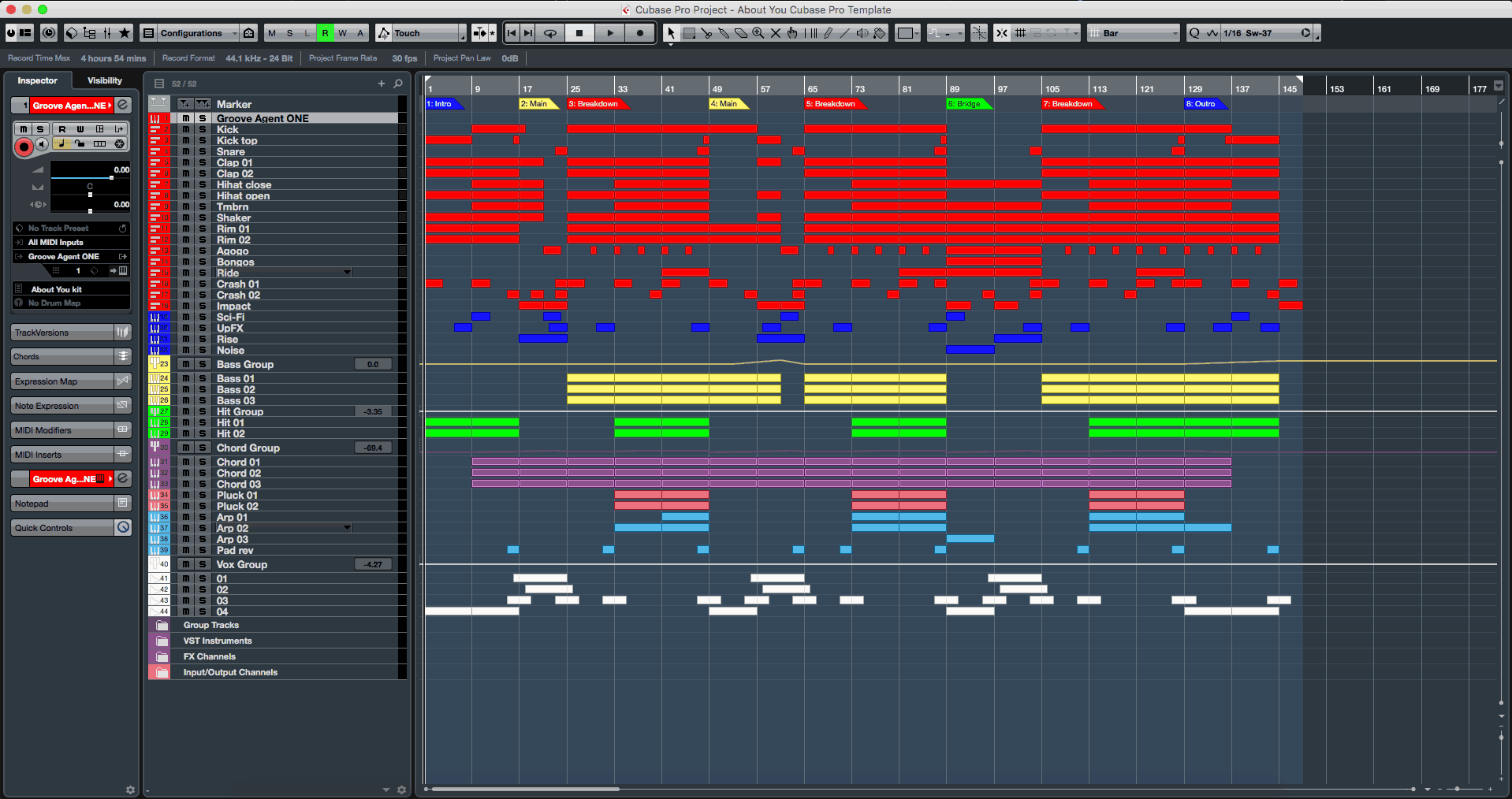 about-you-cubase-pro-template
