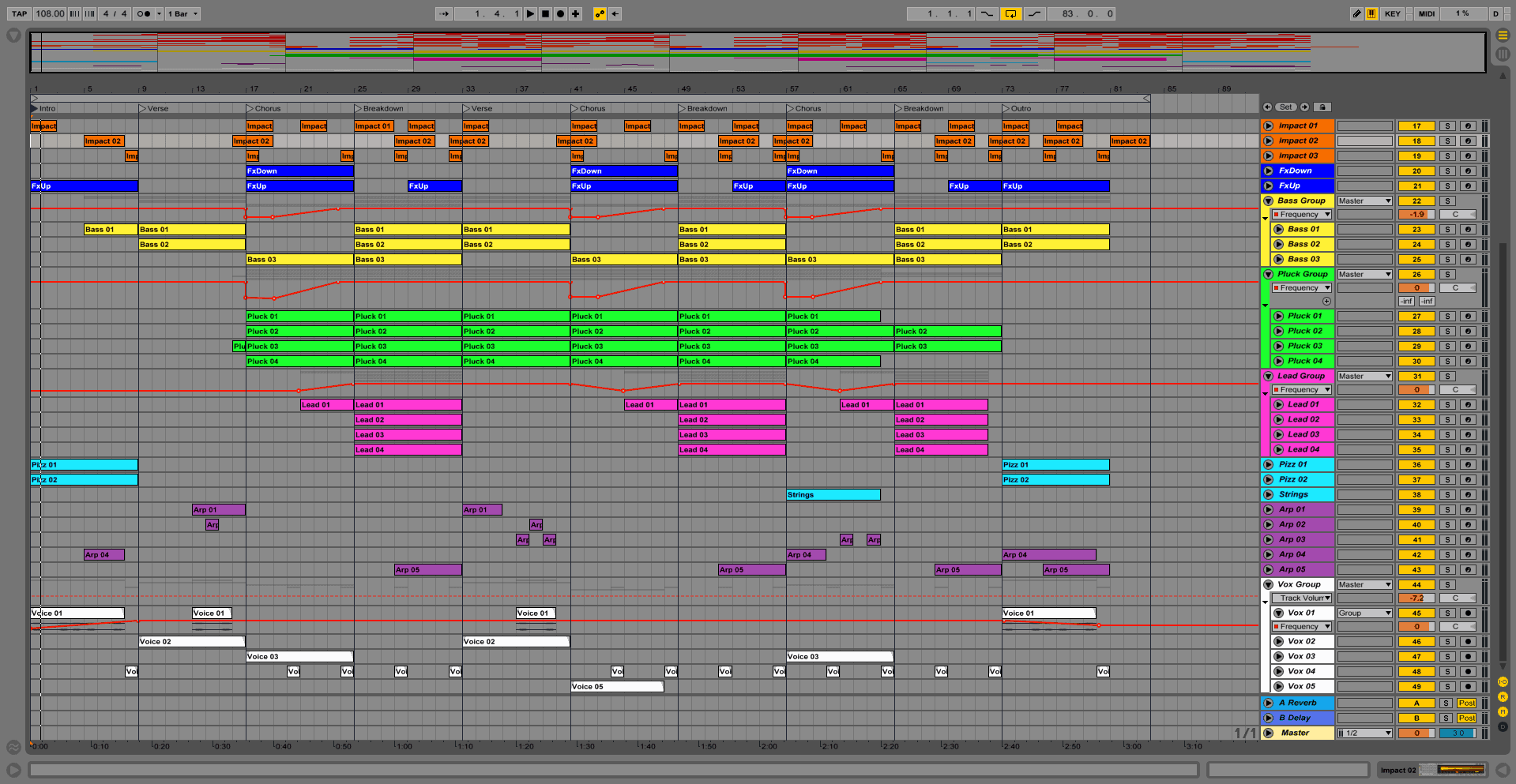 chin-chin-ableton-pro-template