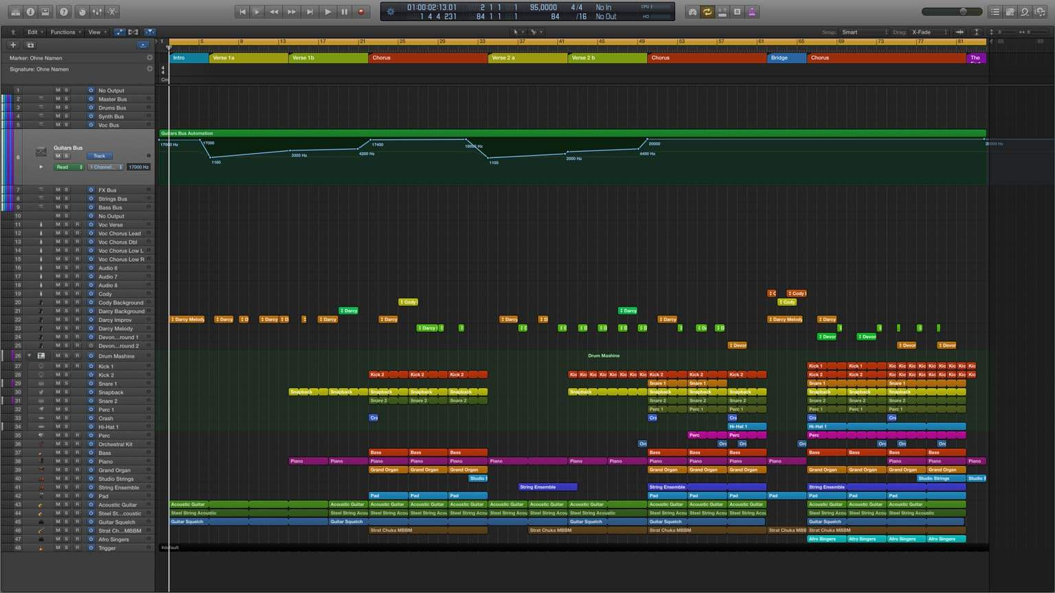 Loaded Gun Logic Pro X Template